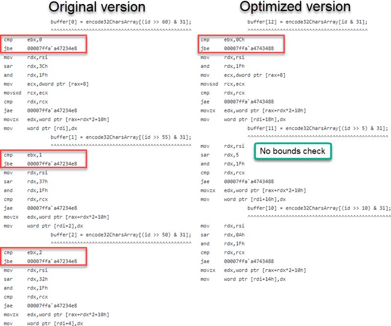 Some performance tricks with  NET strings - Meziantou's blog